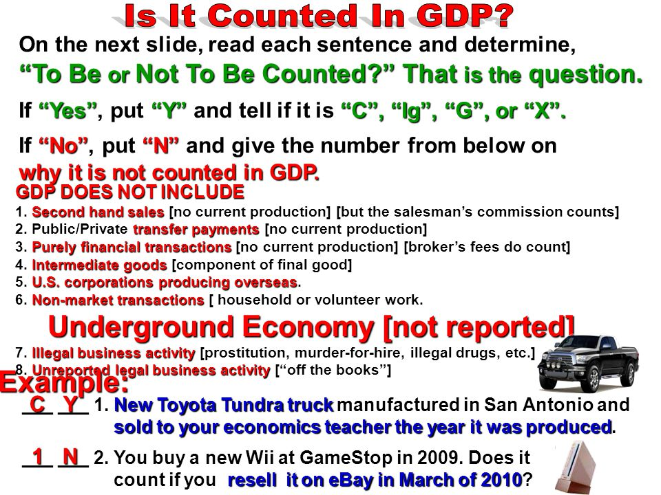 Is It Counted In GDP Underground Economy [not reported] Example: